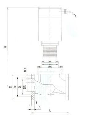 SZCZP系列高温电磁阀