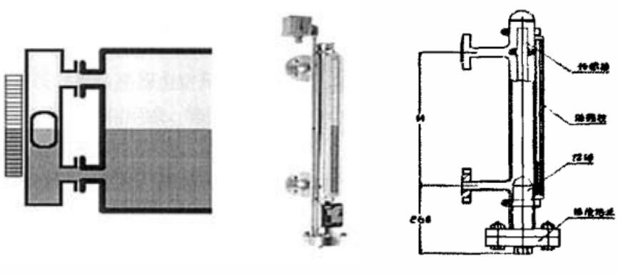 液位计整体采用无隔磁性能的优质奥氏体不锈钢制造,浮子移动